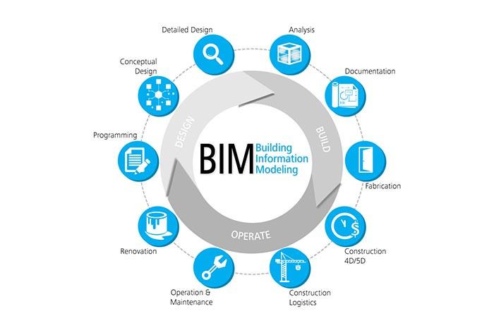Building-Information-Modeling