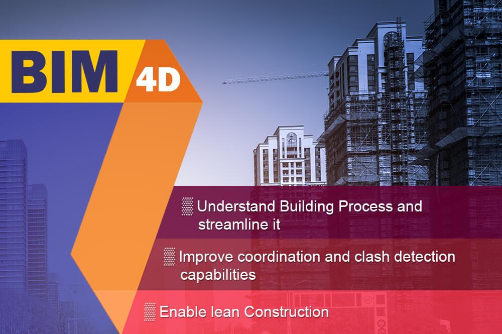 Efficient-Construction-Scheduling